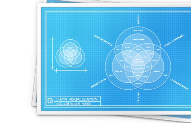 Data visualisation by Christopher Tate