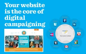 Website is core of digital campaigning