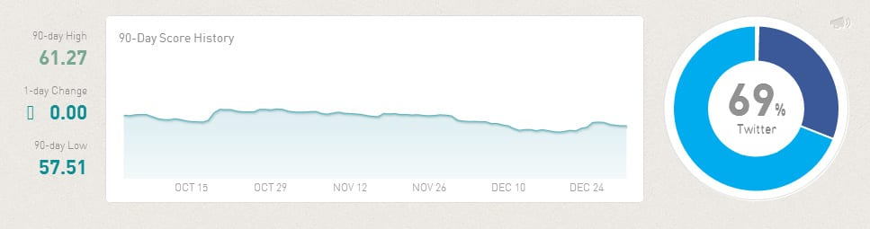 klout-2012